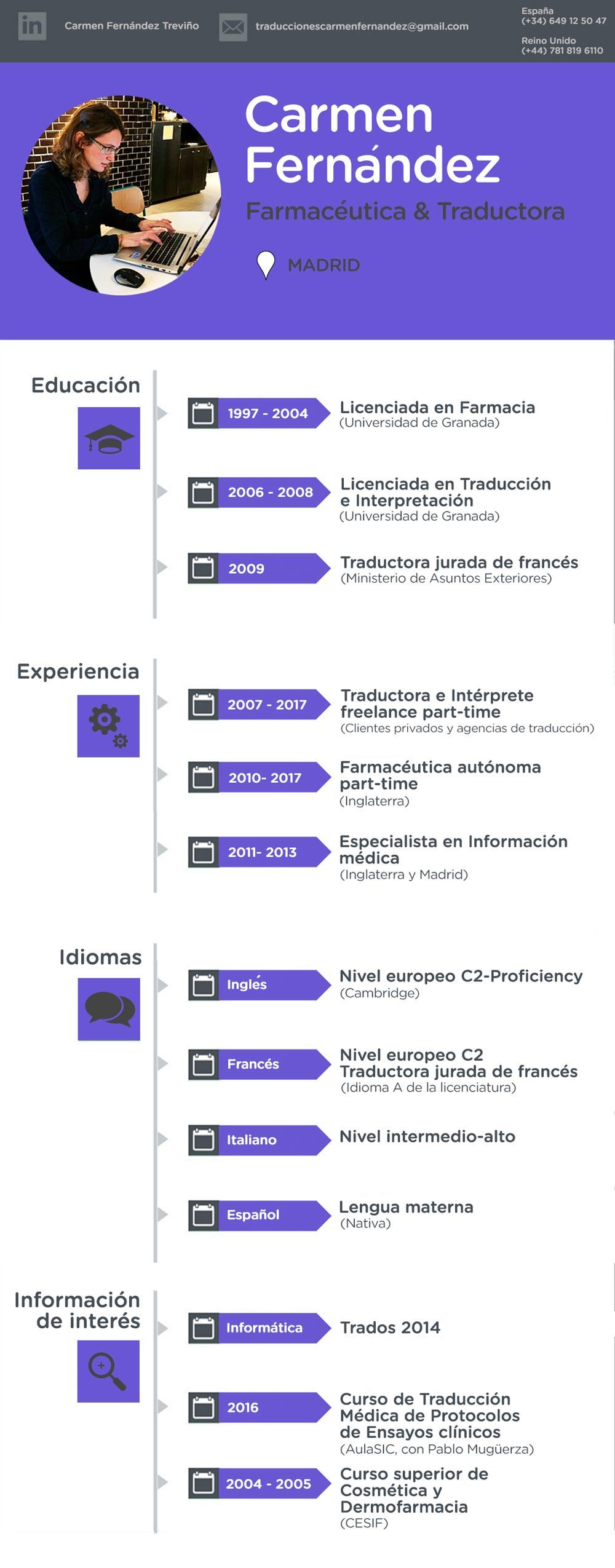 infografografia Carmen Fernández Treviño Mamen