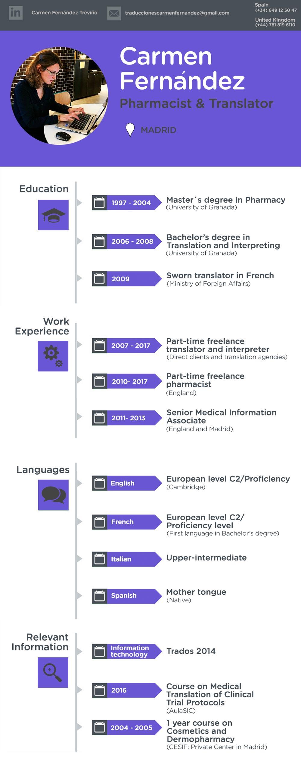 infograf Mamen English